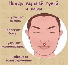 Фотография Fitness Gifts, Health Fitness, Reiki, Mudras, Cold Treatment, Muscle Anatomy, Acupressure Points, Lymphatic System, Alternative Treatments