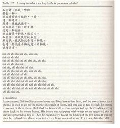 Chinese Riddle In Which Every Syllable Is Pronounced /Shi/