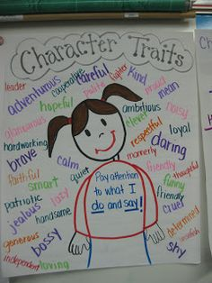 A Teacher's Idea: Anchor Charts