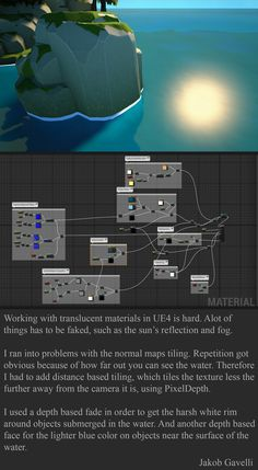 An example of the blueprint feature in unreal engine 4 unreal adventure on clover island week student project polycount forum malvernweather Choice Image