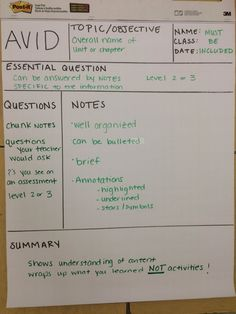 """""""AVID Ss collab to make CN anchor charts Middle School Ela, Middle School Classroom, English Classroom, Science Classroom, School Teacher, High School, Avid Strategies, Teaching Strategies, Avid Program"""