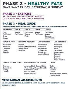 Hcg Diet Phase Food Listhomeopathic Hcg And Fast Metabolism Diet Tips On Pinterest Dtvsyux #fastmetabolismdiethayliepomroy Fast Metabolism Diet, Metabolic Diet, Ketogenic Diet, Metabolism Miracle, Fast Metabolism Recipes, Dukan Diet, Phase 2, Carb Cycling, Diet Tips