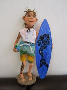 Surfeando con Periko