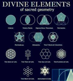 Throughout history, sacred geometry has been expressed in music, architecture, meditation, painting, and observed in the natural world. Once you become aware of them, the principles of sacred geometry can be seen and used in a vast number of ways. Today it can be applied to the digital space through concepts of elegant design in programming, magical experience design in the event space, and web architecture designed to mirror natural ratios