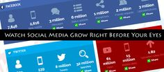 Watch Social Media Grow Right Before Your Eyes - Live Infographic