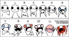 Realistic pain scale chart for Crohn's Disease!