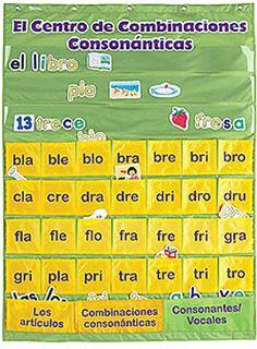 A Creative Idea Book for the Elementary Teacher Spanish Classroom Decor, Future Classroom, Classroom Ideas, Basic Spanish Language, Dual Language, Language Arts, Spanish Activities, Teaching Spanish, Letter Blends
