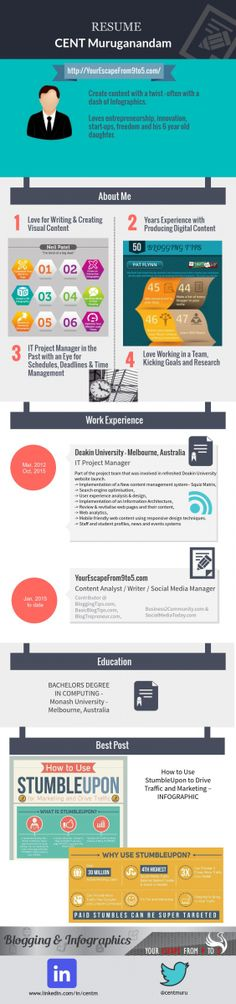 3 Extreme Resume Makeovers (And How to Create Your Own Visual Resume