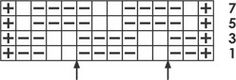 4x2 Flechtmuster - Strickschrift
