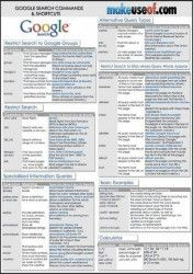 MakeUseOf Cheat Sheets-top google search tips