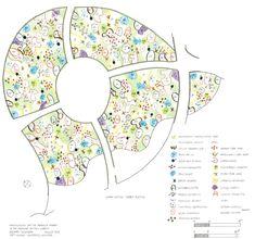 Piet Oudolf Meadow-Upper Section — Delaware Botanic Gardens Planting Plan, Prairie Planting, Prairie Garden, Scandinavian Garden, Lost Garden, Forever Green, Garden Design Plans, Garden Architecture, Public Garden