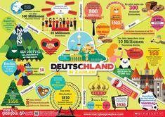 Klischees deutschland Typisch deutsch!