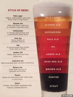 your beer. Enjoy your beer. Know your beer. Enjoy your beer.Know your beer. Enjoy your beer. Alcohol Drink Recipes, Beer Recipes, Mixed Drinks Alcohol, Homebrew Recipes, Beer Infographic, Infographic Templates, Craft Bier, Beer Types, Different Types Of Beer