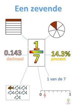 Math 5, Math Games, Teaching Math, Decimal, Teacher Education, Special Education, School Hacks, Math Classroom, Math Resources