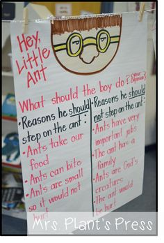 Mentor text anchor chart for Hey Little Any.
