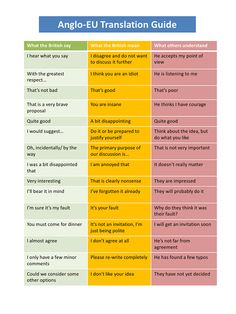 Cosa i Britannici comunicano quando invece vi dicono