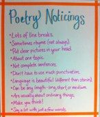 Poetry Noticings...Writing Anchor Chart
