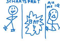 Schaatspret