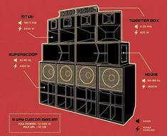 how to build a reggae sound system, box design circuits book Subwoofer Box Design, Speaker Box Design, Recording Studio Setup, Speaker Plans, Diy Speakers, Speaker Wire, Stereo Speakers, Dj Equipment, Audio Amplifier