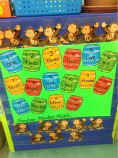 Monkey numbers: Mrs. Cardenas' Bilingual Prek Classroom