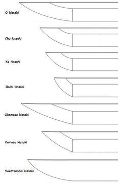 Samurai Weapons, Ninja Weapons, Katana Swords, Anime Weapons, Swords And Daggers, Knives And Swords, Sword Drawing, Knife Patterns, Samurai Artwork