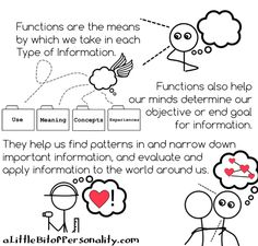 Functions are the means, the tools, we use to take in information....from...A Little Bit of Personality: Cognition - The Super Simple Series!