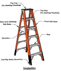 1000 Images About Ladder Safety On Pinterest Locking