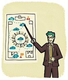 5 Preguntas para elegir el mejor software de gestión de contactos. #callcentersoftware