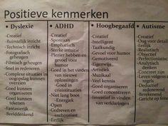 Bekijk eens de positieve kenmerken van dyslexie