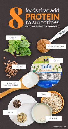 Did you know you can pack tons of protein into a smoothie without opening a can of protein powder? Learn how to make protein smoothies using whole foods.
