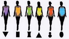 figuurtypes kleur