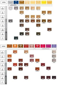 Redken Shades Eq Color Gloss Chart