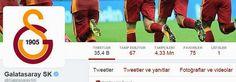 X Sosyal Medya: Galatasaray Twitter'da lider