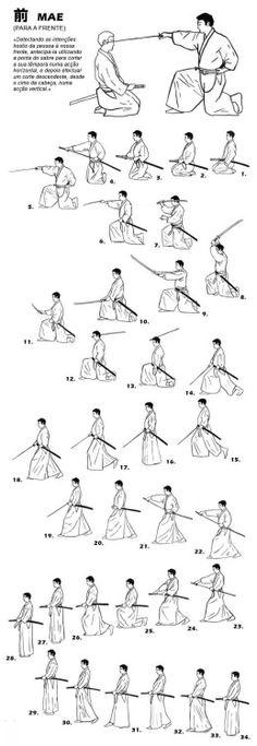 The Basics Of Judo – Martial Arts Techniques Kendo, Katana, Samurai Warrior, Samurai Swords, Aikido, Drawing Poses, Drawing Tips, Manga Drawing, Sword Drawing