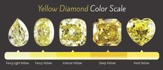 Yellow Diamond Color Scale - Did you know that yellow diamonds range from Fancy Light to Vivid?