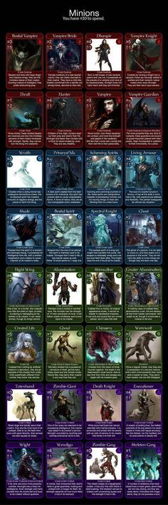 Post with 8168 views. Fantasy Story, Dark Fantasy Art, Fantasy World, Fantasy Creatures, Mythical Creatures, Mythological Creatures, Create Your Own Adventure, Dnd Races, Myths & Monsters