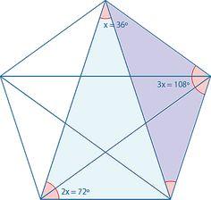 Internal Angles Of A Pentagon