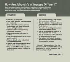 How are Jehovah's Witnesses different from other religions? ( A MUST READ!!)