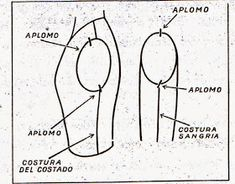 Patrones de Costura: COMO COSER UNA MANGA Sewing Hacks, Sewing Projects, Sewing Tips, Sewing Techniques, Art Tips, Dressmaking, Charts, Patterns, Videos