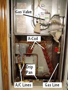 Cleaning the Evaporator (A-coil)    On the inside of your home in the furnace is the evaporator -- also known as the 'air-conditioning coil' or 'A-coil' because it's shaped normally like an 'A.' The A-coil must be kept clean as air from the blower must be able to freely flow through it during both the heating and cooling season.