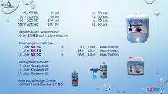 Saltkiller SX 50 Mischungsverhältnis