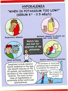 fluid electrolyte case studies nursing students