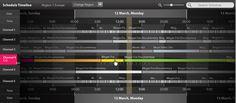 IPTV Interface design, User-experience design, Web TV, Video on Demand portfolio
