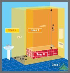 Установка точечных светильников в ванной