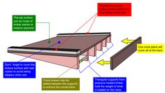 Industrial Shed Construction Chennai and PICS of Building Plans For Barn Style Shed. 10x12 Shed Plans, Shed House Plans, Shed Plans 12x16, Lean To Shed Plans, Wood Shed Plans, Cabin Plans, Diy Storage Shed Plans, Storage Building Plans, Building A Shed