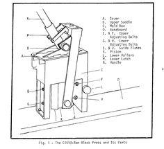 Manual para la construcción de la ceta ram 1981 ampliado