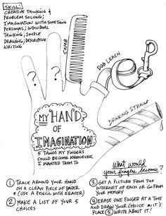 "Imagination hand activity (super fun, even for adults!) ""What if"" your fingers could become something else anytime you wanted them to…but then after you use it, it looks like a finger again? Here's a fun activity … Art Sub Lessons, Drawing Lessons, Art Sub Plans, Art Lesson Plans, Middle School Art, Art School, School Kids, High School, Art Handouts"