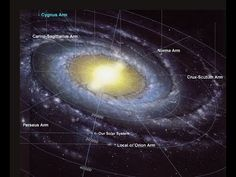 Where is Earth in the Milky Way? The Solar System (and Earth) is located about light-years to the galactic center and light-years away from the rim. Mass Effect, Cosmos, Galactic Center, Universe Today, Spiral Galaxy, Galaxy Map, Andromeda Galaxy, Space And Astronomy, Hubble Space