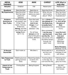 ReachStudents blog - Gospel fluency