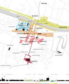 Masterplan en centrumvisie - Izegem - Delva Landscape Architects